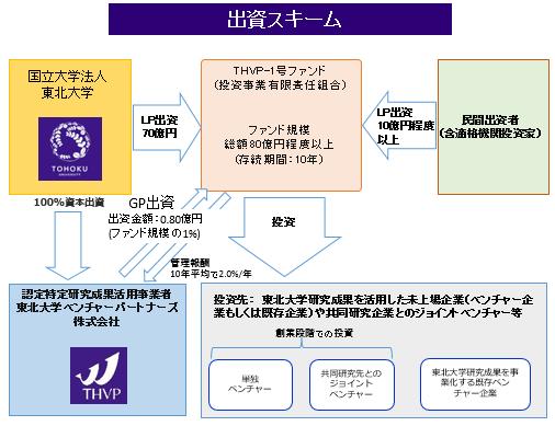 fund-certificate-fund-scheme-image